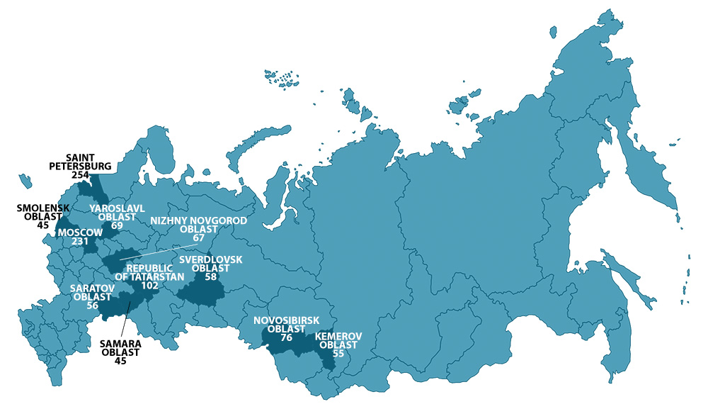Geography of clinical trials in Russia, 2015